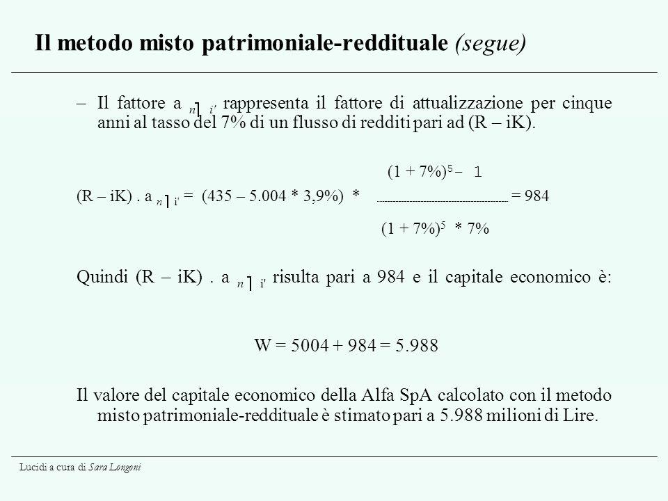 Lucidi a cura di Sara Longoni Il metodo misto patrimoniale-reddituale (segue) –Il fattore a n i' rappresenta il fattore di attualizzazione per cinque