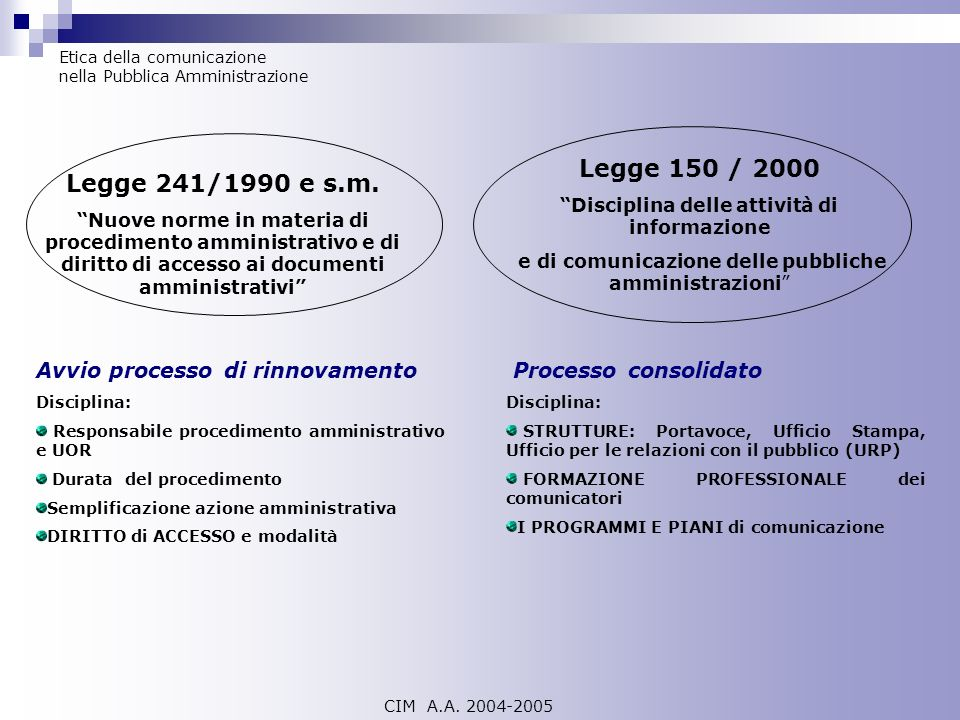 Legge 150 / 2000 Disciplina delle attività di informazione e di comunicazione delle pubbliche amministrazioni Etica della comunicazione nella Pubblica