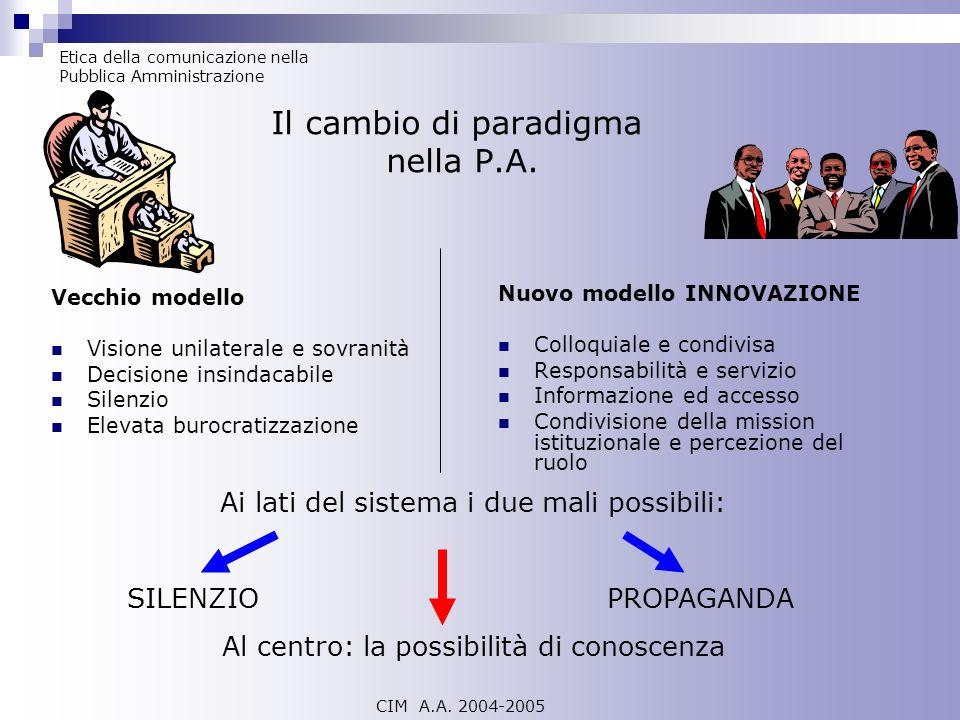 Il cambio di paradigma nella P.A. Vecchio modello Visione unilaterale e sovranità Decisione insindacabile Silenzio Elevata burocratizzazione Nuovo mod