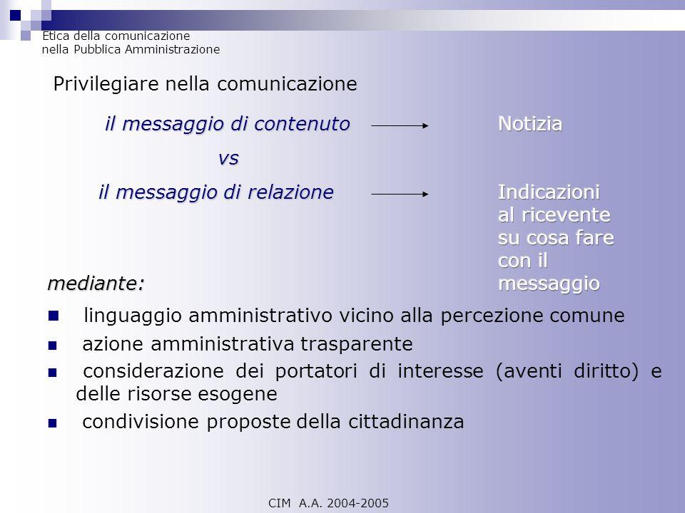 Etica della comunicazione nella Pubblica Amministrazione CIM A.A. 2004-2005 mediante: linguaggio amministrativo vicino alla percezione comune azione a
