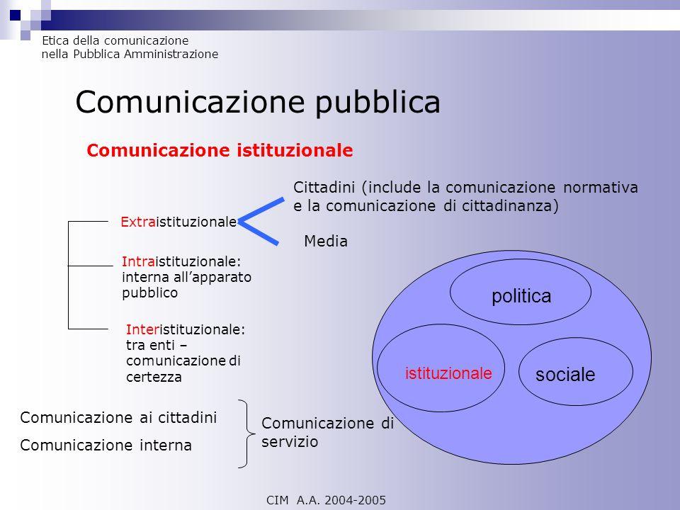 Comunicazione pubblica CIM A.A. 2004-2005 politica sociale istituzionale Etica della comunicazione nella Pubblica Amministrazione Comunicazione istitu