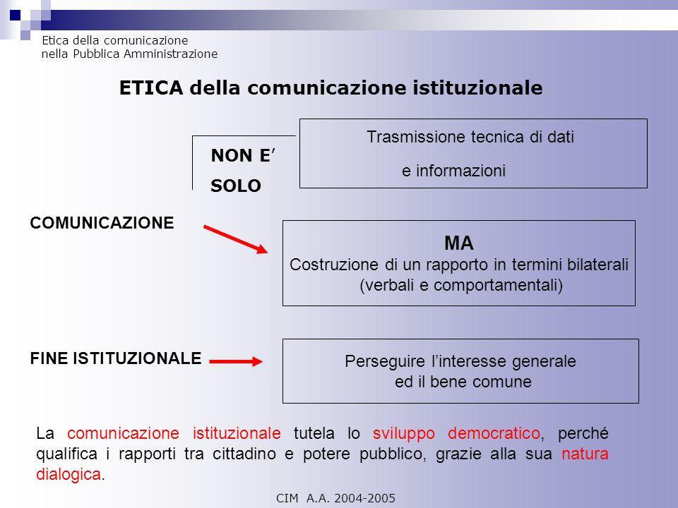 CIM A.A. 2004-2005 Etica della comunicazione nella Pubblica Amministrazione FINE ISTITUZIONALE ETICA della comunicazione istituzionale Perseguire lint