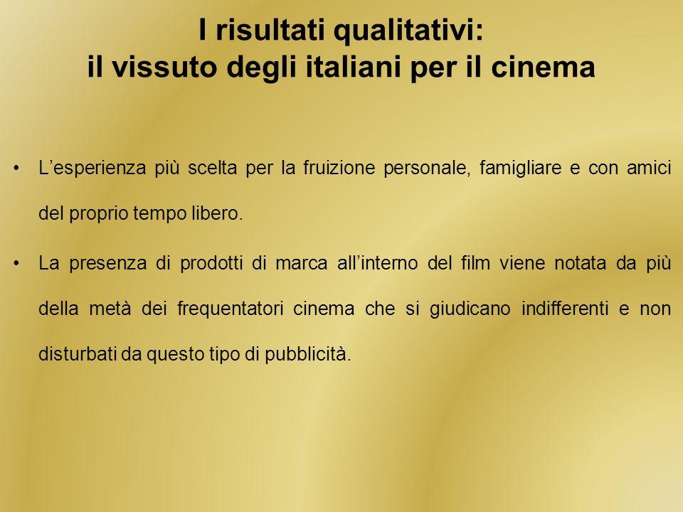 I risultati qualitativi: il vissuto degli italiani per il cinema Lesperienza più scelta per la fruizione personale, famigliare e con amici del proprio tempo libero.