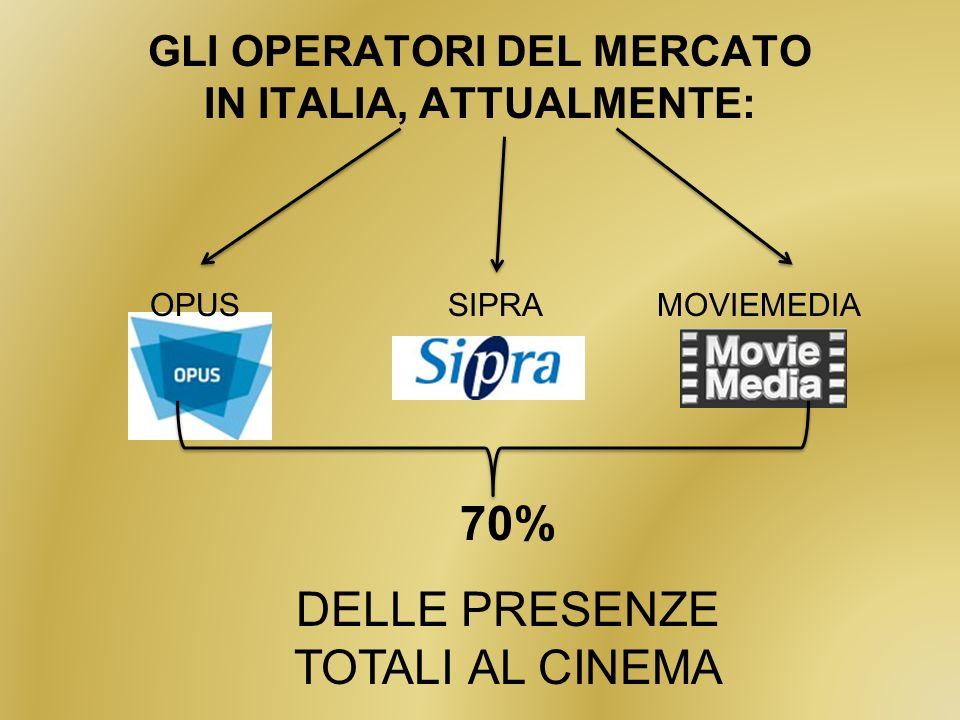 GLI OPERATORI DEL MERCATO IN ITALIA, ATTUALMENTE: OPUS SIPRA MOVIEMEDIA 70% DELLE PRESENZE TOTALI AL CINEMA