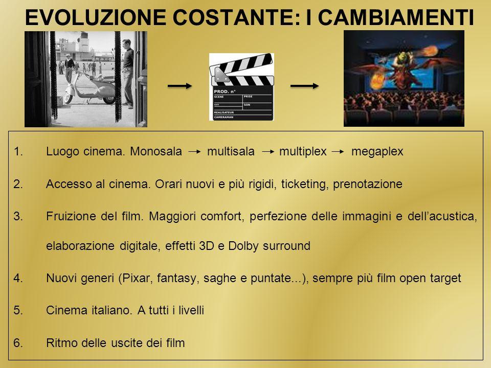 EVOLUZIONE COSTANTE: I CAMBIAMENTI 1.Luogo cinema.