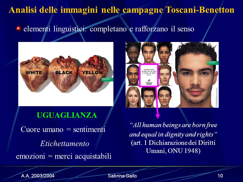 A.A. 2003/2004Sabrina Gallo10 All human beings are born free and equal in dignity and rights (art. 1 Dichiarazione dei Diritti Umani, ONU 1948) elemen