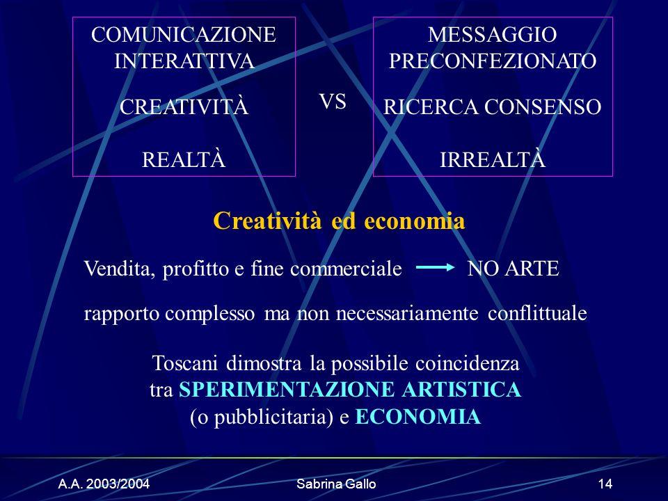 A.A. 2003/2004Sabrina Gallo14 COMUNICAZIONE INTERATTIVA CREATIVITÀ REALTÀ MESSAGGIO PRECONFEZIONATO RICERCA CONSENSO IRREALTÀ VS Vendita, profitto e f