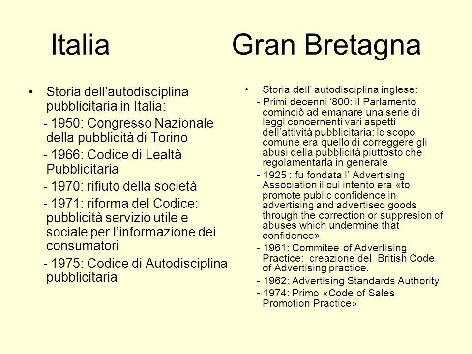 Italia Gran Bretagna Storia dellautodisciplina pubblicitaria in Italia: - 1950: Congresso Nazionale della pubblicità di Torino - 1966: Codice di Lealt