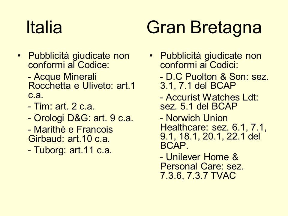 Italia Gran Bretagna Pubblicità giudicate non conformi al Codice: - Acque Minerali Rocchetta e Uliveto: art.1 c.a. - Tim: art. 2 c.a. - Orologi D&G: a