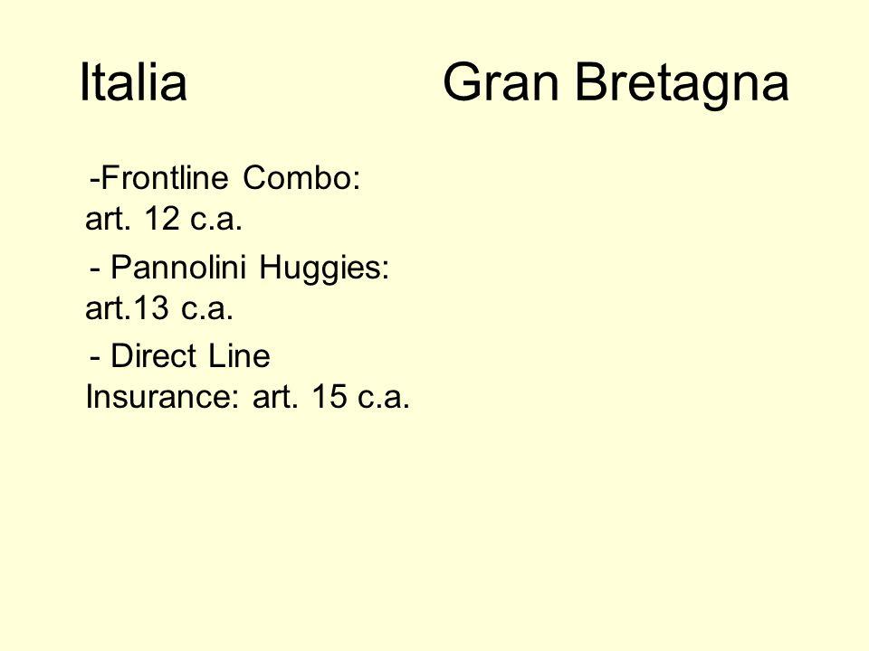 Italia Gran Bretagna -Frontline Combo: art. 12 c.a. - Pannolini Huggies: art.13 c.a. - Direct Line Insurance: art. 15 c.a.