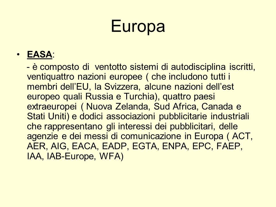 Europa EASA: - è composto di ventotto sistemi di autodisciplina iscritti, ventiquattro nazioni europee ( che includono tutti i membri dellEU, la Svizzera, alcune nazioni dellest europeo quali Russia e Turchia), quattro paesi extraeuropei ( Nuova Zelanda, Sud Africa, Canada e Stati Uniti) e dodici associazioni pubblicitarie industriali che rappresentano gli interessi dei pubblicitari, delle agenzie e dei messi di comunicazione in Europa ( ACT, AER, AIG, EACA, EADP, EGTA, ENPA, EPC, FAEP, IAA, IAB-Europe, WFA)