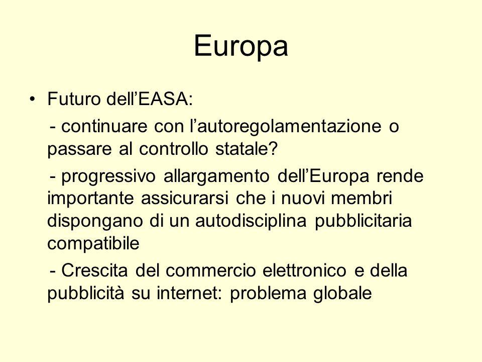 Futuro dellEASA: - continuare con lautoregolamentazione o passare al controllo statale.