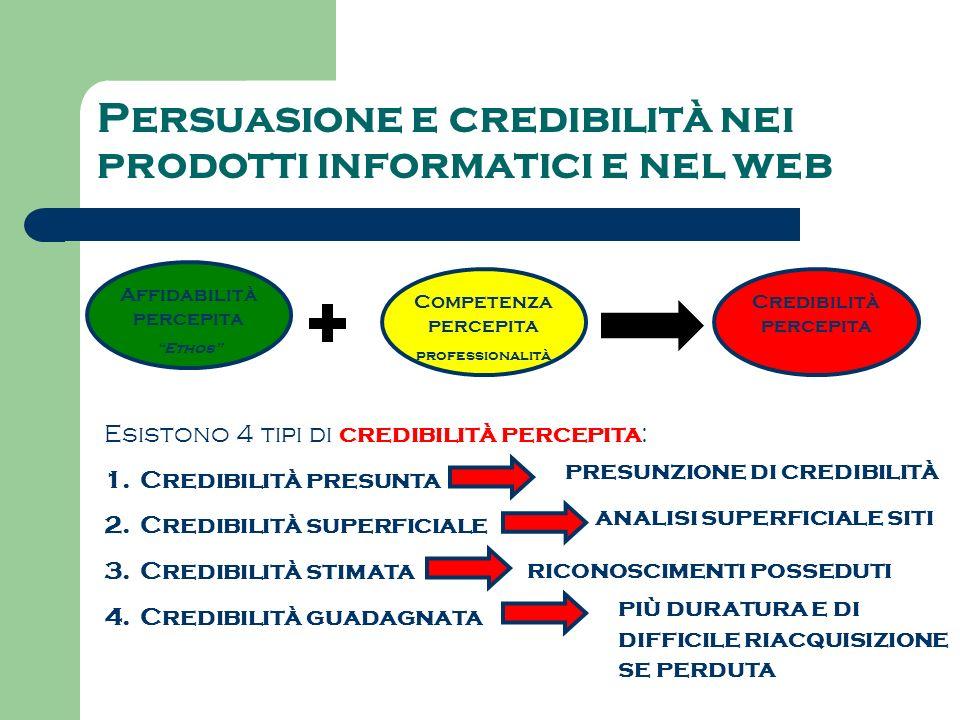 Persuasione e credibilità nei prodotti informatici e nel web Affidabilità percepita Ethos Competenza percepita professionalità Credibilità percepita E