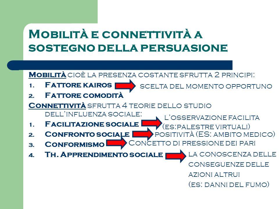 Mobilità e connettività a sostegno della persuasione Mobilità c ioè la presenza costante sfrutta 2 principi: 1. Fattore kairos 2. Fattore comodità Con