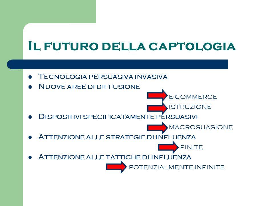 Il futuro della captologia Tecnologia persuasiva invasiva Nuove aree di diffusione e-commerce istruzione Dispositivi specificatamente persuasivi macro