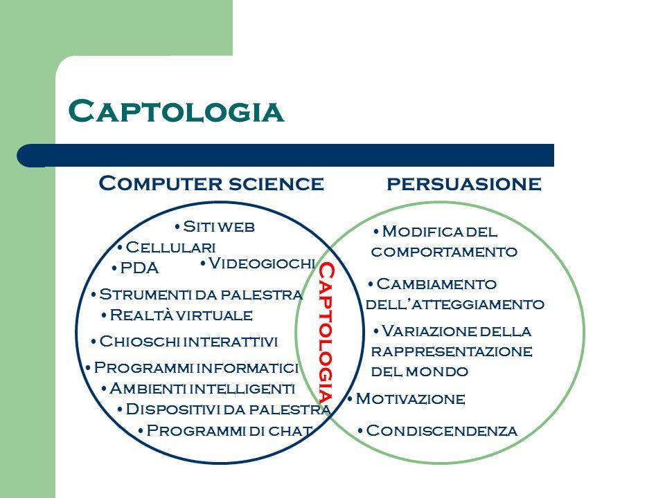 Captologia C a p t o l o g i a Computer sciencepersuasione Siti web Cellulari PDA Videogiochi Programmi informatici Programmi di chat Ambienti intelli