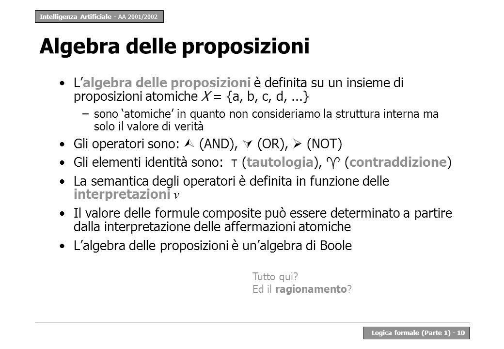 Intelligenza Artificiale - AA 2001/2002 Logica formale (Parte 1) - 10 Algebra delle proposizioni Lalgebra delle proposizioni è definita su un insieme