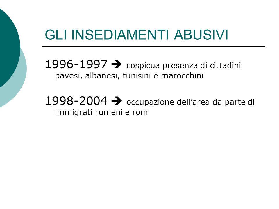 GLI INSEDIAMENTI ABUSIVI 1996-1997 cospicua presenza di cittadini pavesi, albanesi, tunisini e marocchini 1998-2004 occupazione dellarea da parte di i