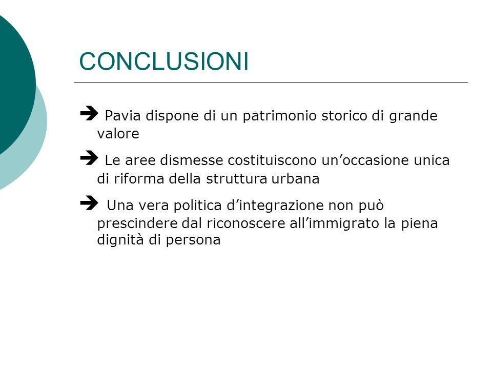 CONCLUSIONI Pavia dispone di un patrimonio storico di grande valore Le aree dismesse costituiscono unoccasione unica di riforma della struttura urbana