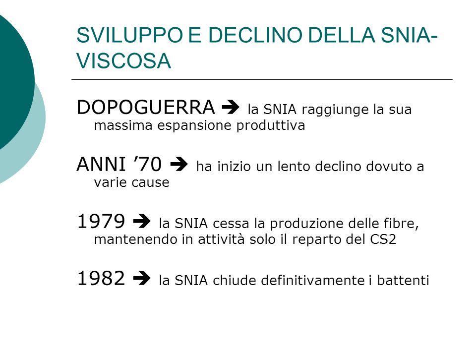 SVILUPPO E DECLINO DELLA SNIA- VISCOSA DOPOGUERRA la SNIA raggiunge la sua massima espansione produttiva ANNI 70 ha inizio un lento declino dovuto a v