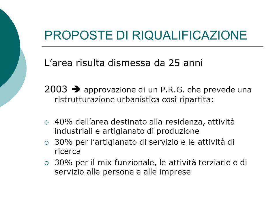 PROPOSTE DI RIQUALIFICAZIONE Larea risulta dismessa da 25 anni 2003 approvazione di un P.R.G. che prevede una ristrutturazione urbanistica così ripart