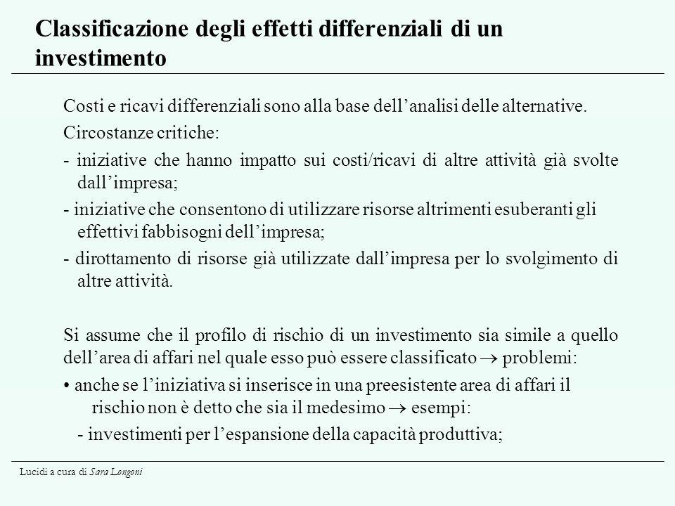 Lucidi a cura di Sara Longoni Classificazione degli effetti differenziali di un investimento Costi e ricavi differenziali sono alla base dellanalisi d