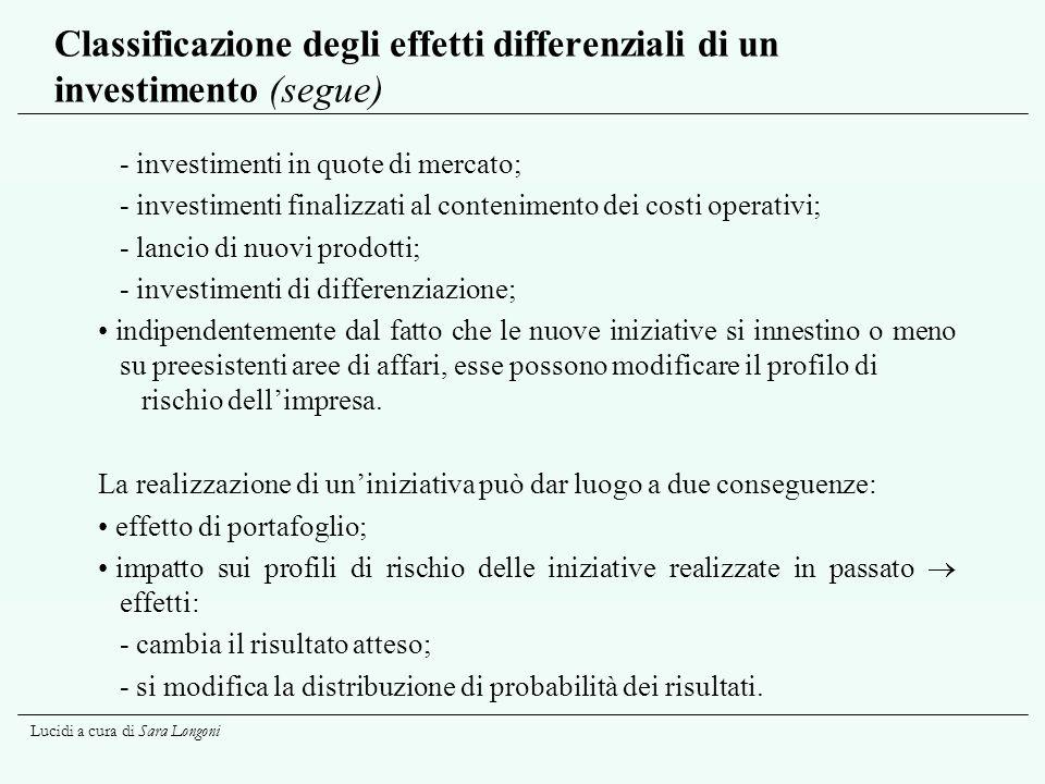 Lucidi a cura di Sara Longoni Classificazione degli effetti differenziali di un investimento (segue) - investimenti in quote di mercato; - investiment