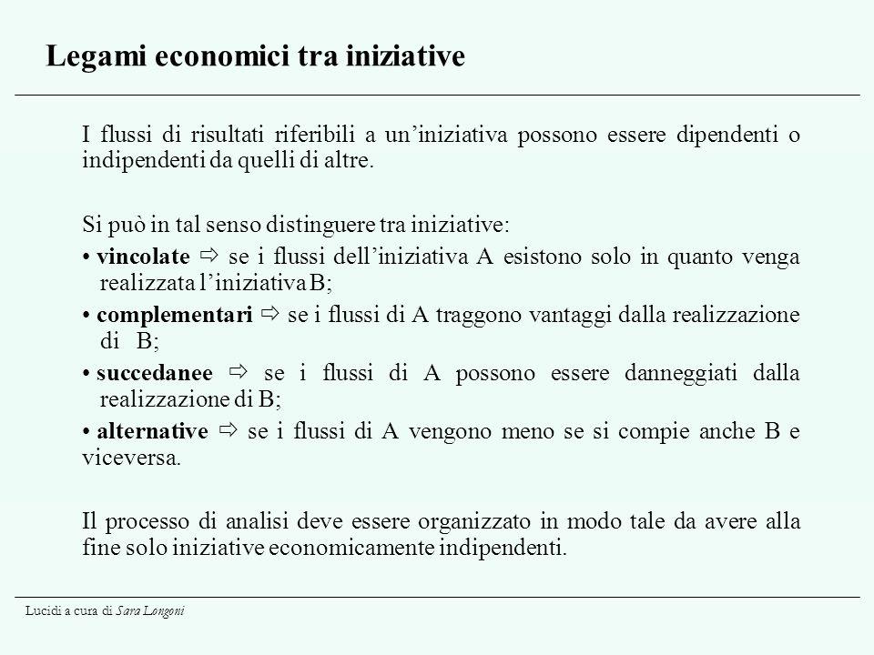 Lucidi a cura di Sara Longoni Legami economici tra iniziative I flussi di risultati riferibili a uniniziativa possono essere dipendenti o indipendenti