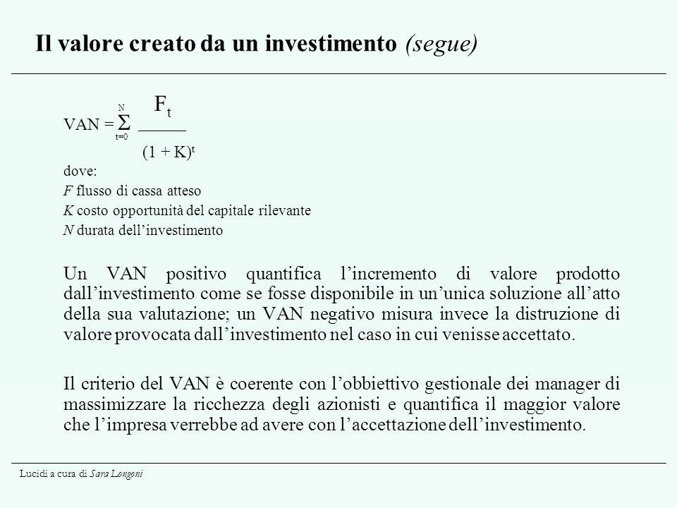 Lucidi a cura di Sara Longoni Il valore creato da un investimento (segue) N F t VAN = _________________ t=0 (1 + K) t dove: F flusso di cassa atteso K