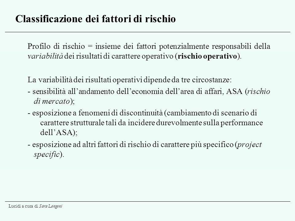 Lucidi a cura di Sara Longoni Classificazione dei fattori di rischio Profilo di rischio = insieme dei fattori potenzialmente responsabili della variab