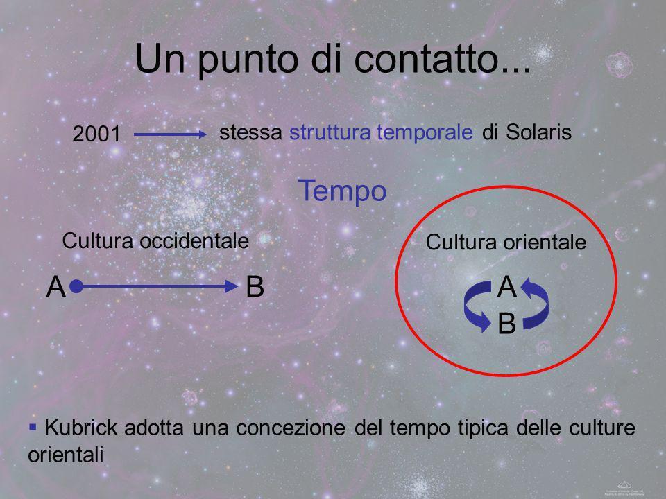 Un punto di contatto... 2001 stessa struttura temporale di Solaris Cultura occidentale Tempo Cultura orientale ABA B Kubrick adotta una concezione del