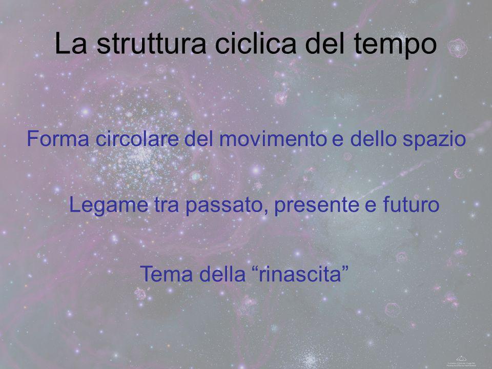 La struttura ciclica del tempo Legame tra passato, presente e futuro Forma circolare del movimento e dello spazio Tema della rinascita