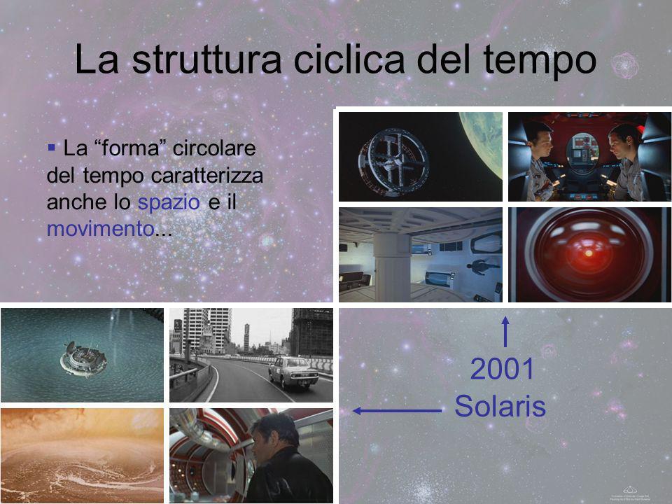 La struttura ciclica del tempo Solaris 2001 La forma circolare del tempo caratterizza anche lo spazio e il movimento...