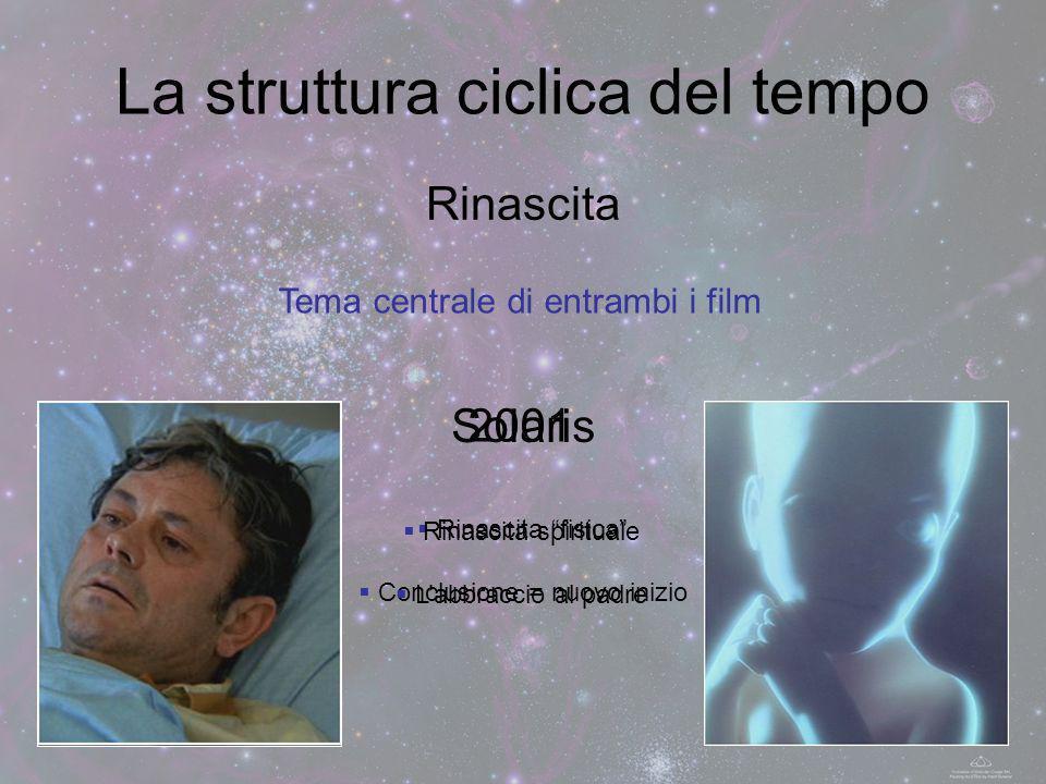 La struttura ciclica del tempo Rinascita Tema centrale di entrambi i film Solaris 2001 Rinascita fisica Conclusione = nuovo inizio Rinascita spiritual
