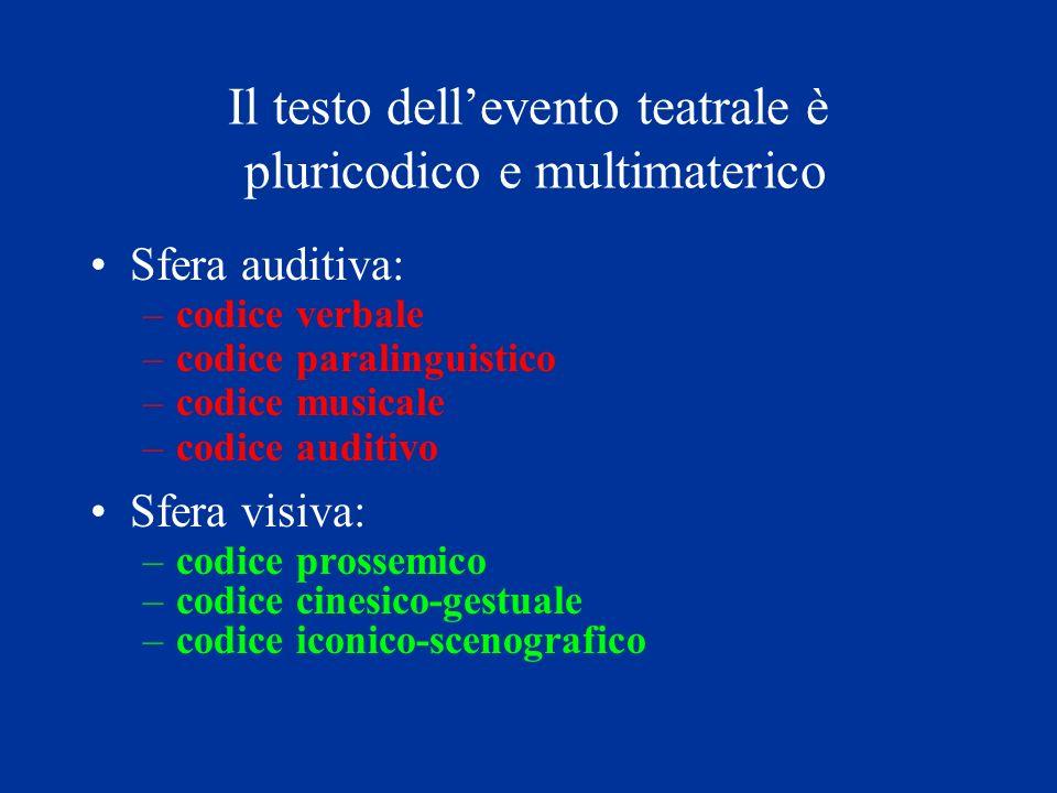 Il testo dellevento teatrale è pluricodico e multimaterico Sfera auditiva: –codice verbale –codice paralinguistico –codice musicale –codice auditivo S