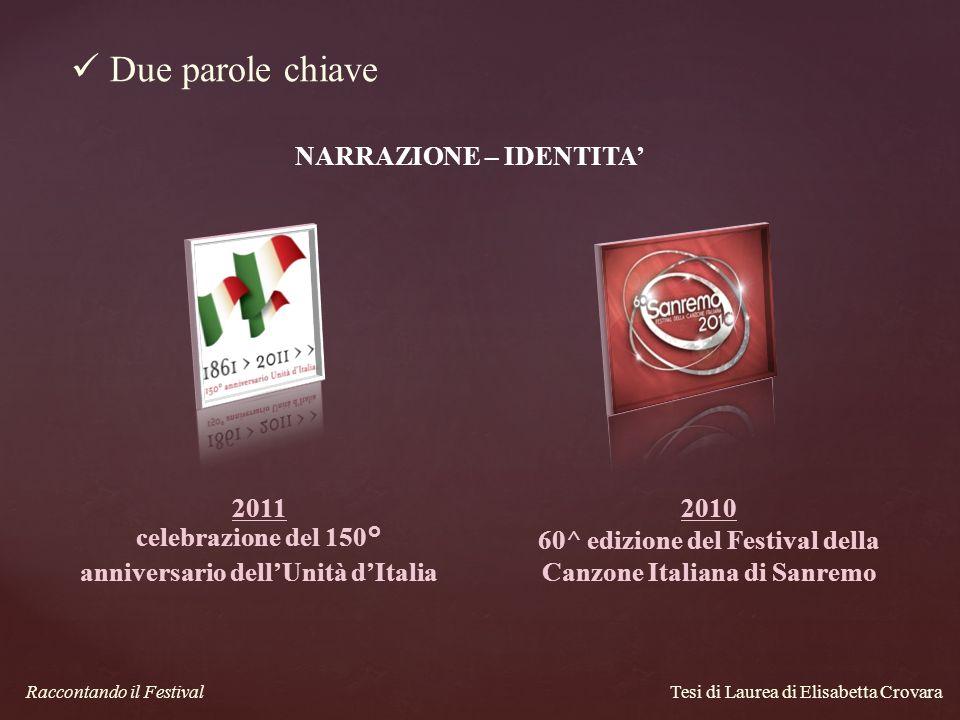 NARRAZIONE – IDENTITA Due parole chiave Tesi di Laurea di Elisabetta Crovara 2011 celebrazione del 150° anniversario dellUnità dItalia 2010 60^ edizio