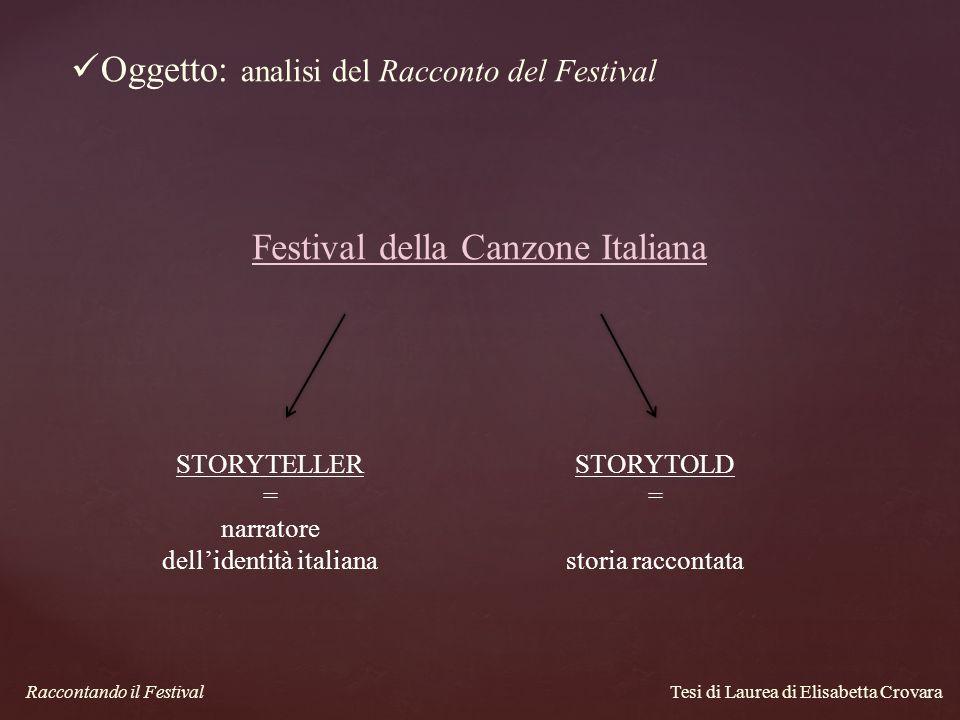 Festival della Canzone Italiana STORYTELLER = narratore dellidentità italiana STORYTOLD = storia raccontata Tesi di Laurea di Elisabetta Crovara Ogget