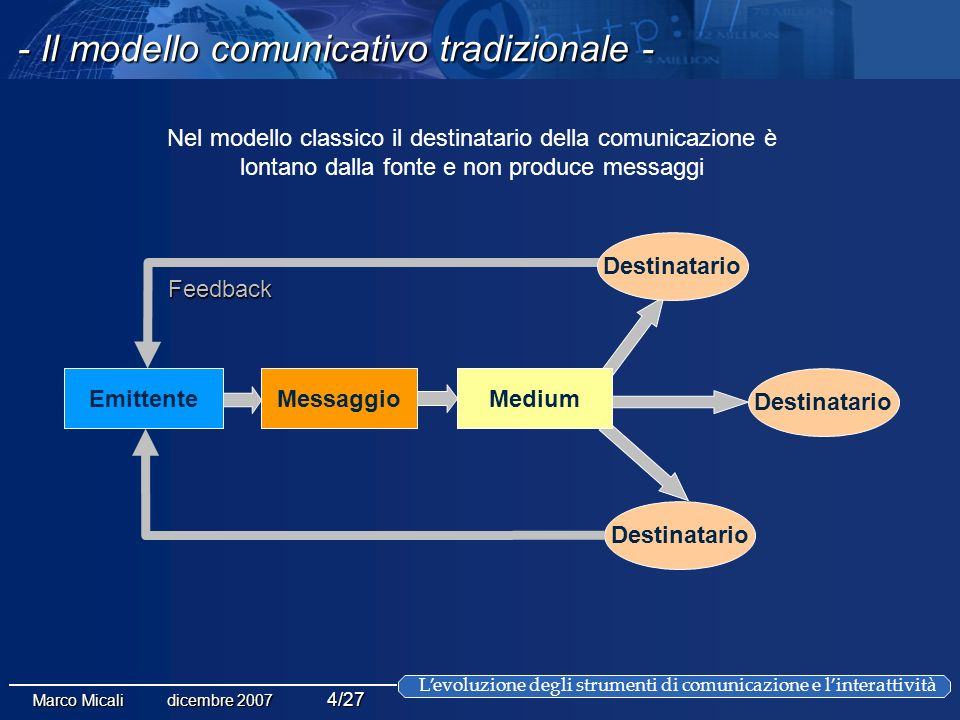 Levoluzione degli strumenti di comunicazione e linterattività Marco Micali dicembre 2007 4/27 EmittenteMessaggioMedium Destinatario Feedback Nel modello classico il destinatario della comunicazione è lontano dalla fonte e non produce messaggi - Il modello comunicativo tradizionale -
