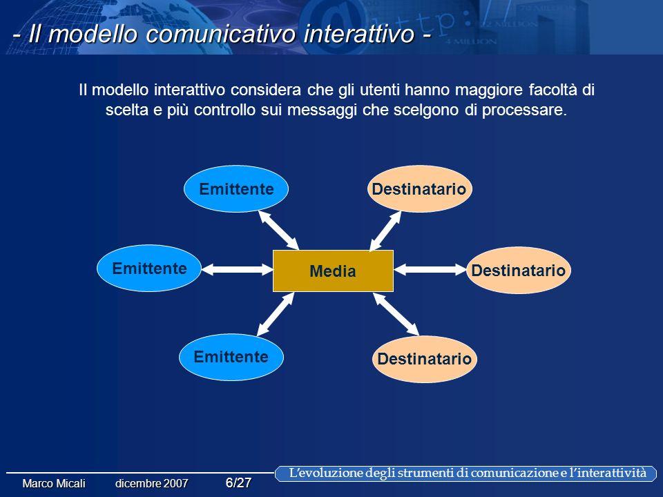 Levoluzione degli strumenti di comunicazione e linterattività Marco Micali dicembre 2007 6/27 Destinatario Emittente Media Il modello interattivo considera che gli utenti hanno maggiore facoltà di scelta e più controllo sui messaggi che scelgono di processare.