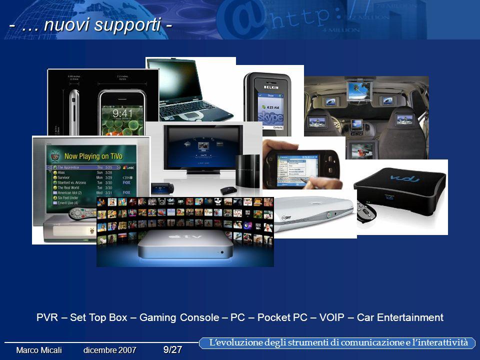 Levoluzione degli strumenti di comunicazione e linterattività Marco Micali dicembre 2007 9/27 PVR – Set Top Box – Gaming Console – PC – Pocket PC – VOIP – Car Entertainment - … nuovi supporti -