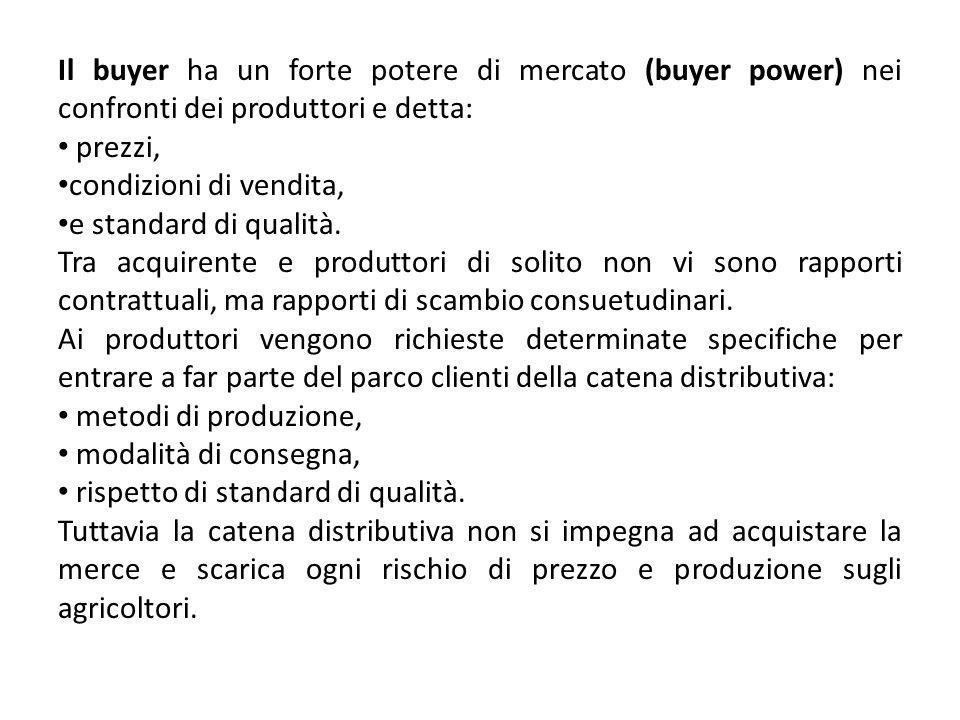 Il buyer ha un forte potere di mercato (buyer power) nei confronti dei produttori e detta: prezzi, condizioni di vendita, e standard di qualità. Tra a