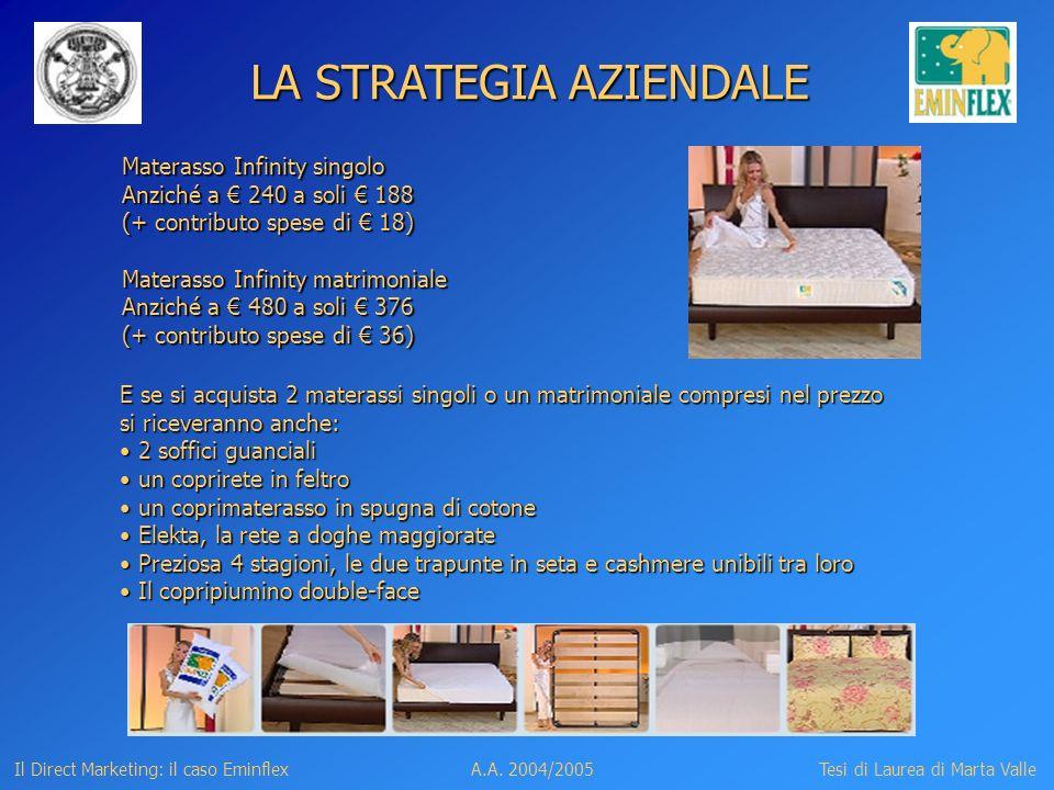 FATTORI DI SUCCESSO Il Direct Marketing: il caso EminflexTesi di Laurea di Marta ValleA.A.