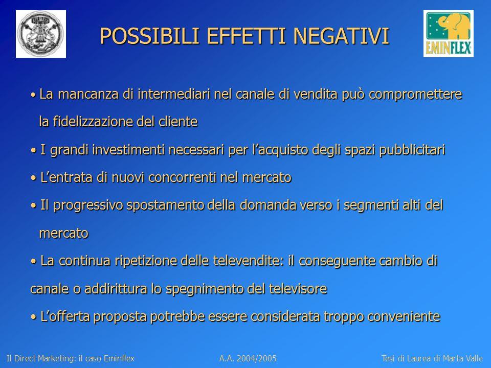 CONCLUSIONI Il Direct Marketing: il caso EminflexTesi di Laurea di Marta ValleA.A.
