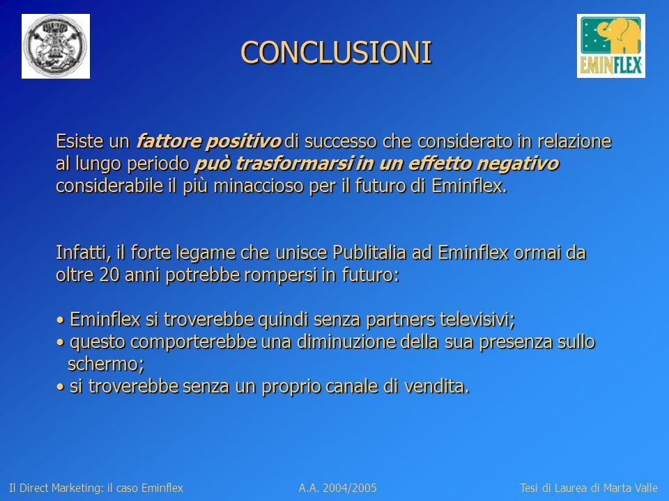 CONCLUSIONI Il Direct Marketing: il caso EminflexTesi di Laurea di Marta ValleA.A. 2004/2005 Esiste un fattore positivo di successo che considerato in