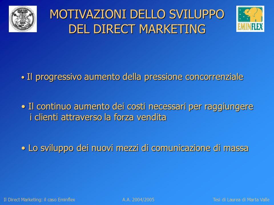MEDIA MONOVALENTI, ossia quei mezzi di comunicazione impiegati MEDIA MONOVALENTI, ossia quei mezzi di comunicazione impiegati SOLO dal direct marketing.