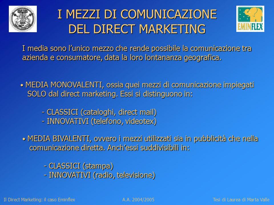 La televisione è lo strumento di direct marketing più utilizzato dalle aziende.