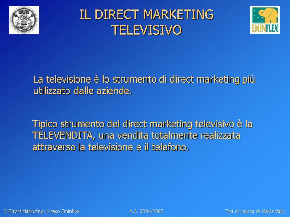 TELEMARKETING INBOUND (in entrata) => strategia che utilizza il telefono in abbinamento con altri media, in questo caso con la televisione.