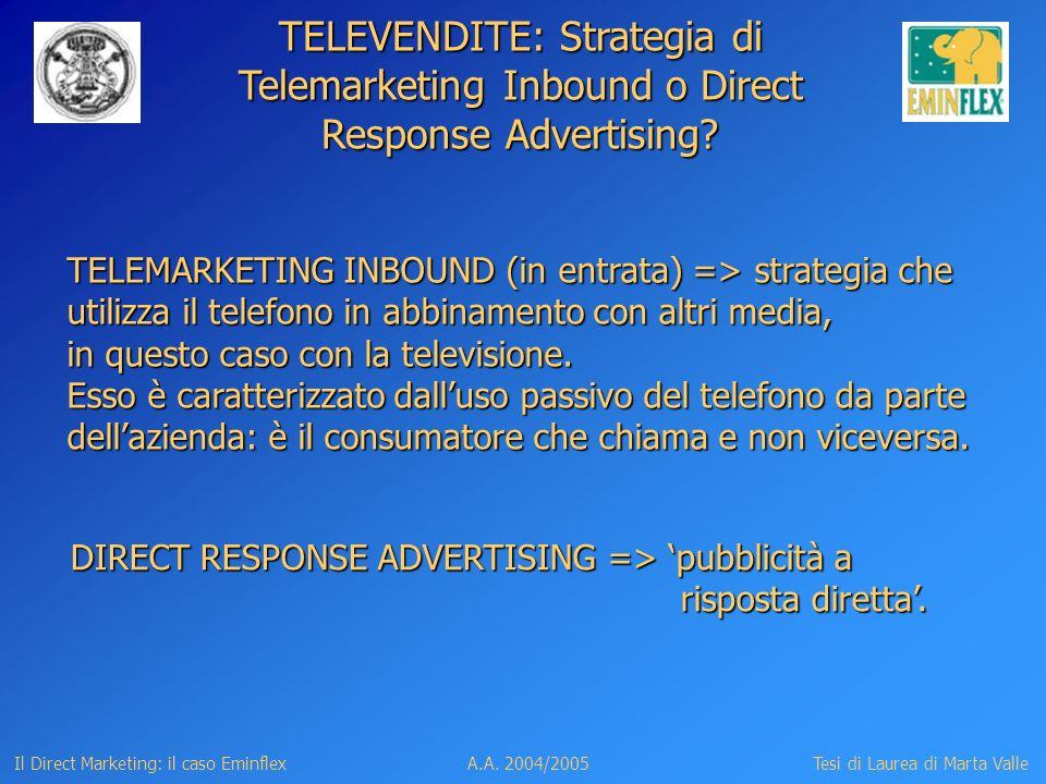 Un esempio di utilizzo empirico della strategia di direct marketing attraverso delle televendite.