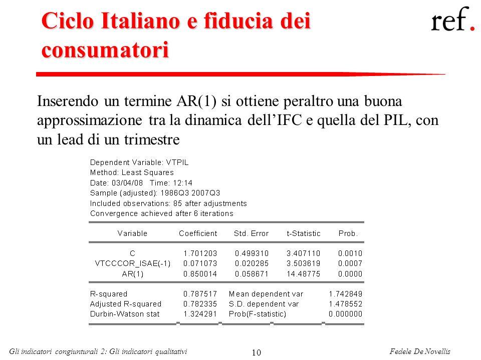 Fedele De NovellisGli indicatori congiunturali 2: Gli indicatori qualitativi 10 Ciclo Italiano e fiducia dei consumatori Inserendo un termine AR(1) si
