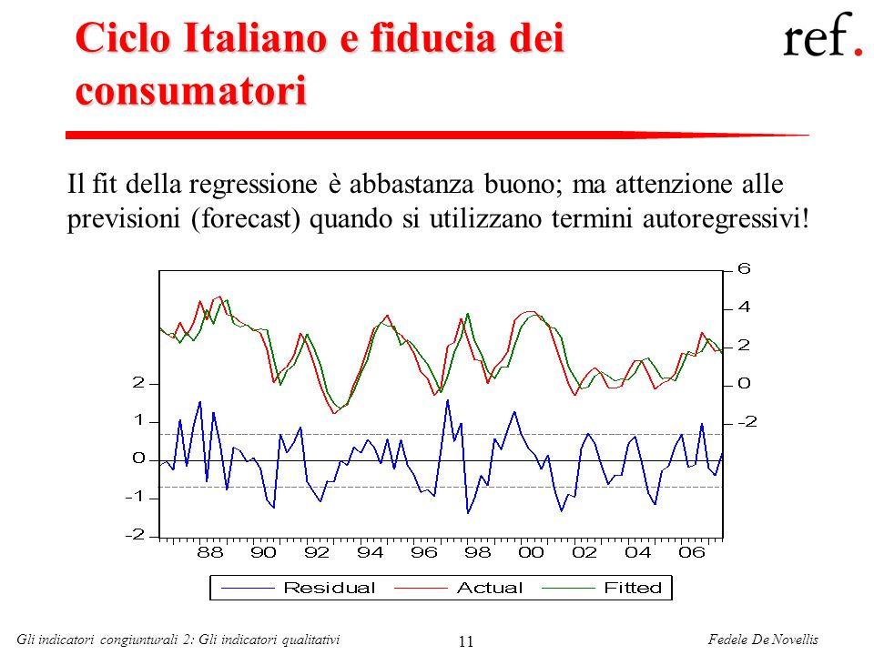 Fedele De NovellisGli indicatori congiunturali 2: Gli indicatori qualitativi 11 Ciclo Italiano e fiducia dei consumatori Il fit della regressione è ab